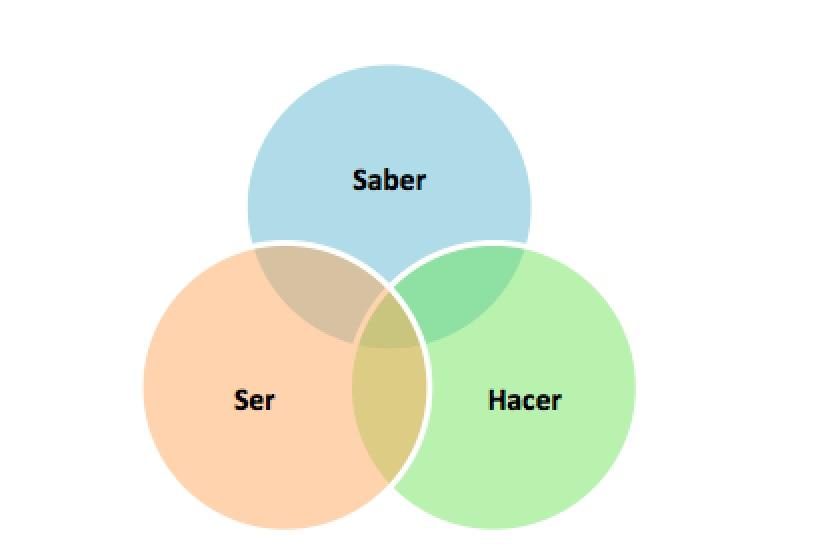 esquema2