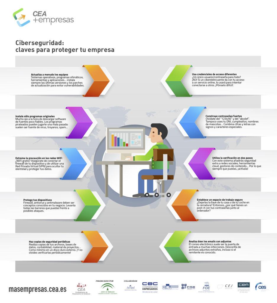 Infografía: claves de ciberseguridad para proteger tu empresa