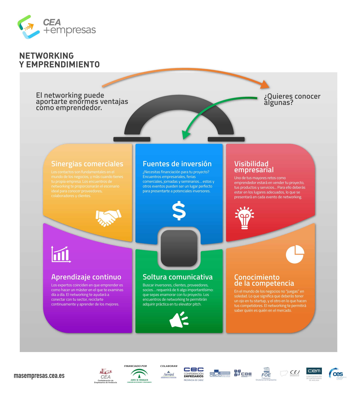 Infografía: networking y emprendimiento