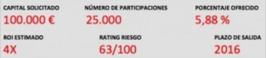 Datos Crowdfunding